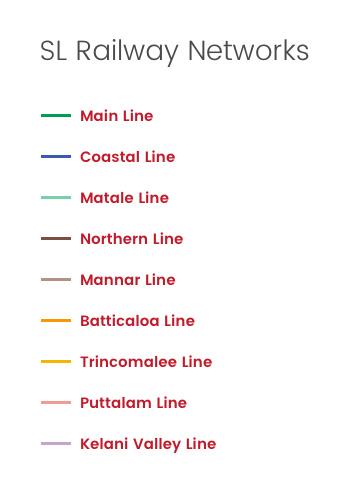 Sri Lanka Railway Networks Legend